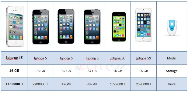 iphone-price-2992